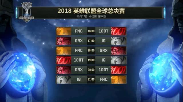 S8第八日综述:IG小组第二出线 时隔四年LPL再度全员出线晋级八强